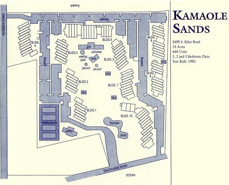 Condos For Sale in Kamaole Sands, Maui Wailuku Beach